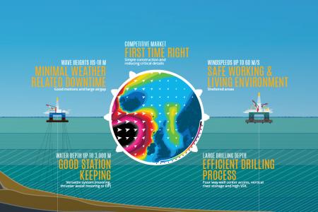 GustoMSC_OCEAN-HE series infographic